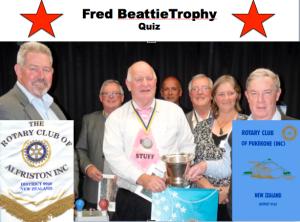 Quiz trophy
